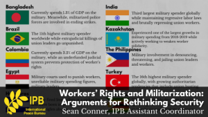 Workers' Rights and Militarization: Arguments for Rethinking Security